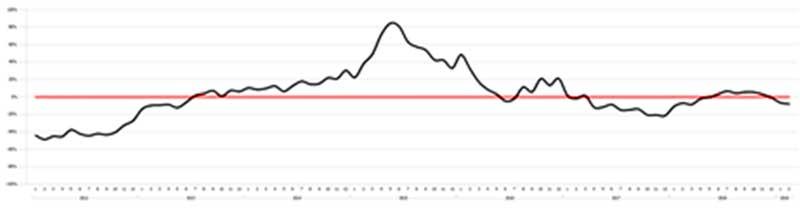 Crif-andamento-mutui-febbraio-2019